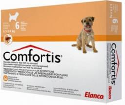 Single Dose Comfortis For Dogs And Cats